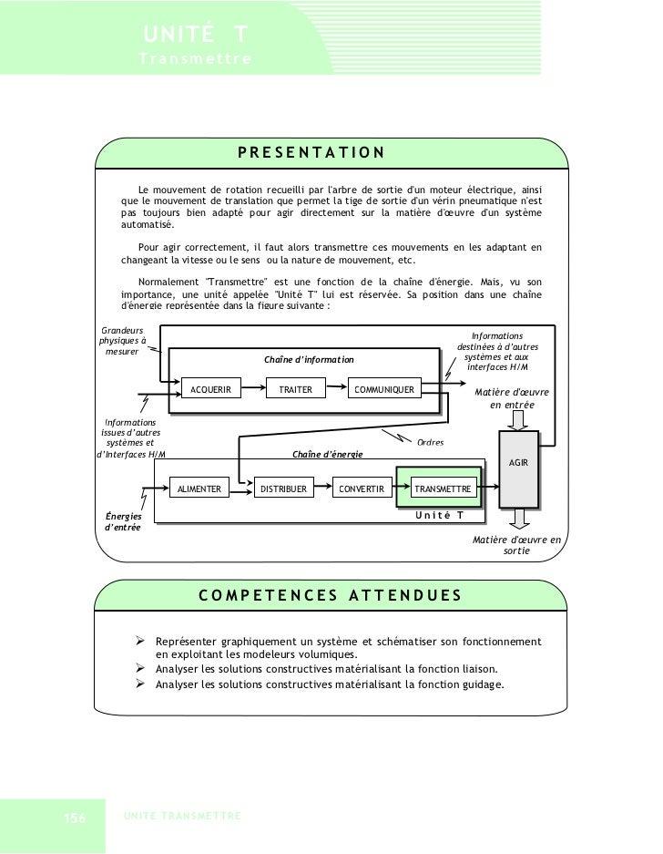 UN IT É T               Transmettre                                      PRESENTATION              Le mouvement de rotatio...