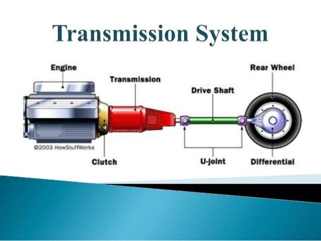 Manual Transmission >> Transmission System