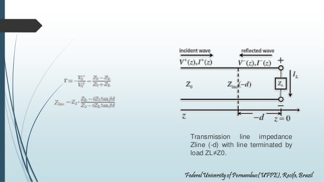 Transmission line impedance Zline (-d) with line terminated by load ZL≠Z0.