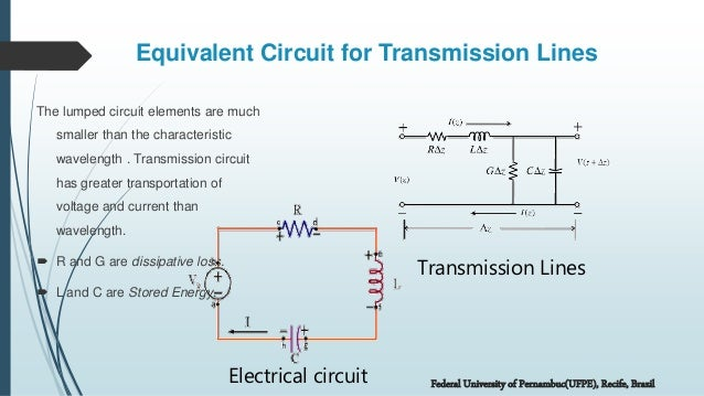 Equivalent Circuit for Transmission Lines The lumped circuit elements are much smaller than the characteristic wavelength ...