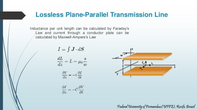 Lossless Plane-Parallel Transmission Line Inductance per unit length can be calculated by Faraday's Law and current throug...
