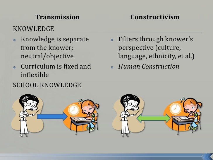 constructivist view of learning pdf