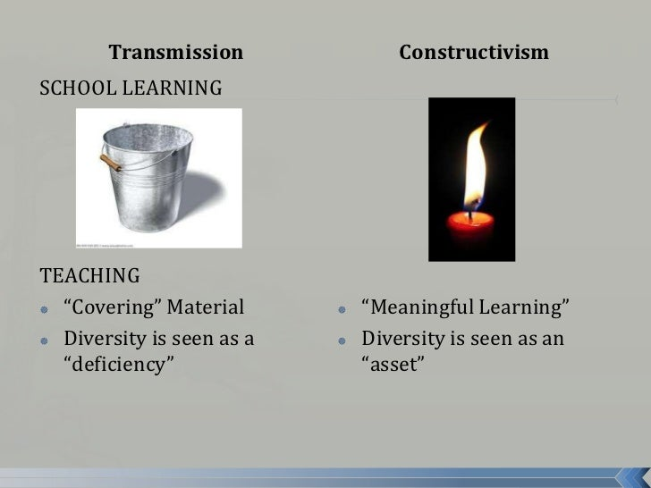 Transmission and constructivism in the classroomEDIT Slide 3