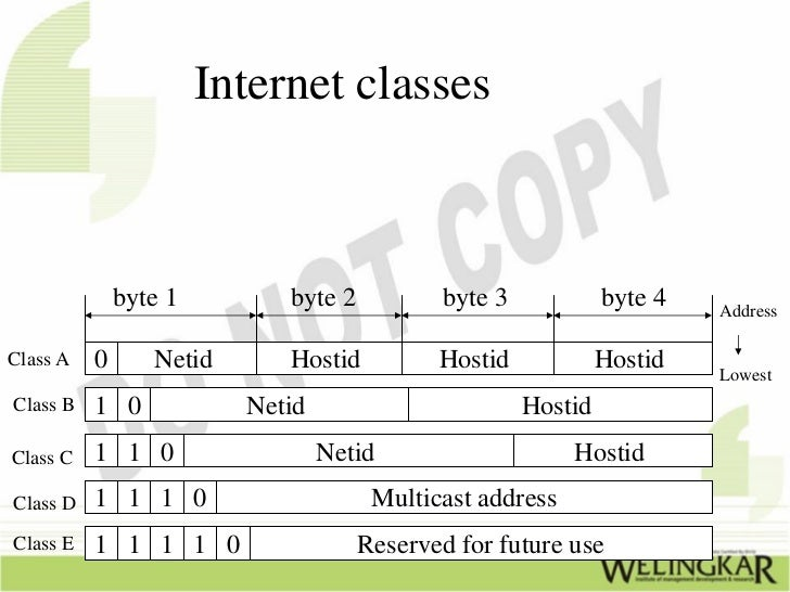 transmission control protocol and internet protocol essay D1tcpip stands for transmission control protocolinternet essay stands for transmission control protocol/internet protocol which is a set of rules that define packets.