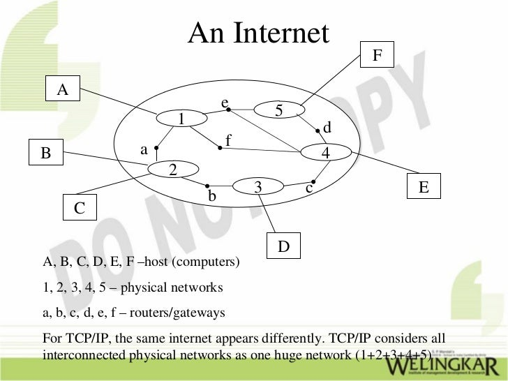 transmission control protocol and protocol capture Computer dictionary definition for what tcp/ip (transmission control protocol/internet protocol) means including related links, information, and terms.