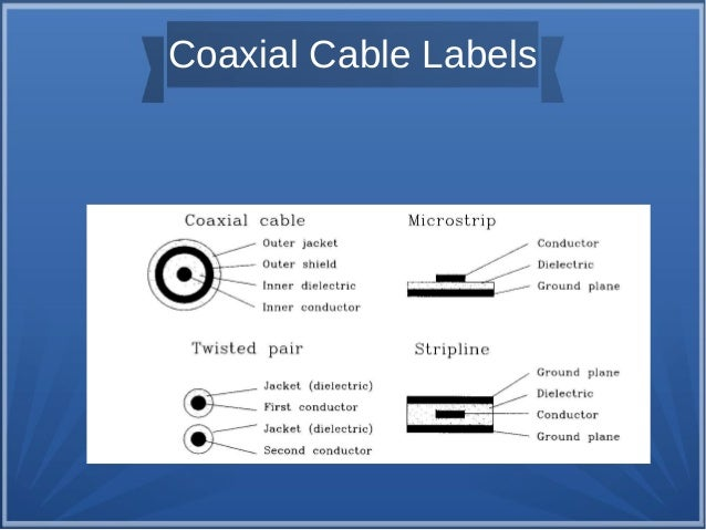 Coaxial Cable Labels : Transmission lines waveguide antennas