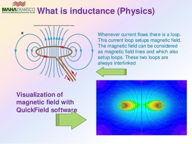 inductance of transmission line pdf