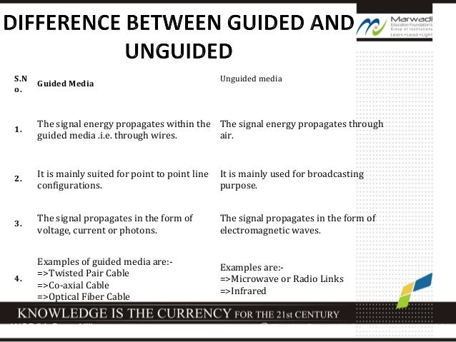compare and contrast the data communication technologies of guided media and unguided media View discussion 1 from informatio cis 505 at strayer university, washington compare and contrast the data communication technologies of guided media and unguided media.