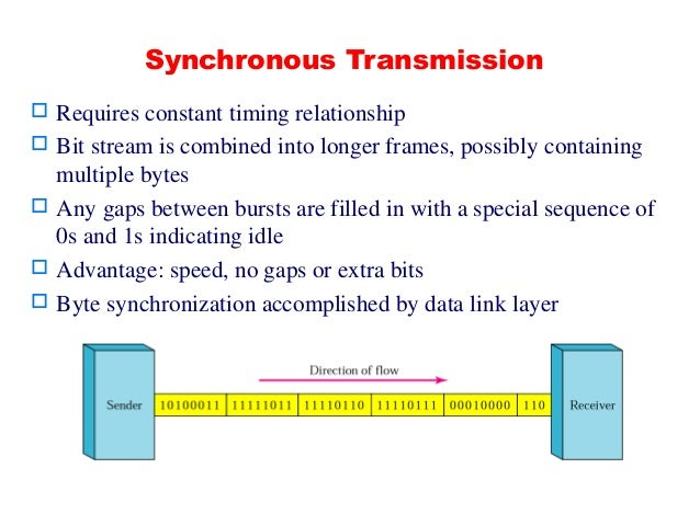 an analysis of the asynchronous transfer mode a form of data transmission Difference between synchronous and asynchronous data transfer difference between synchronous and asynchronous data transfer march 31, 2015 by: david perez share share on facebook.