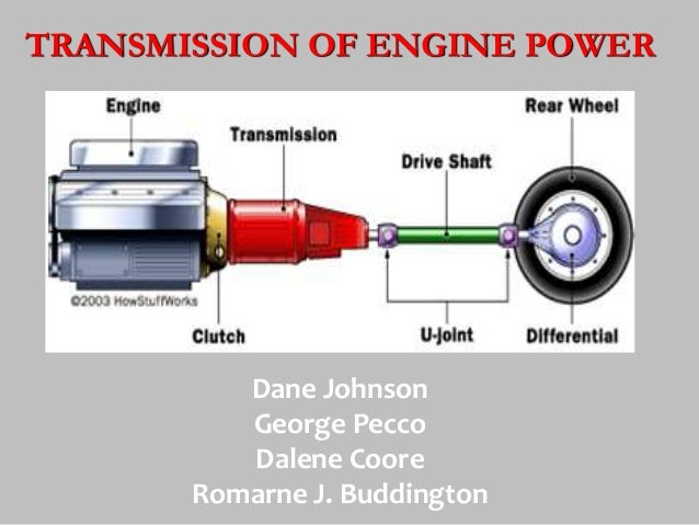 Engine And Transmission >> Transmission Of Engine Power