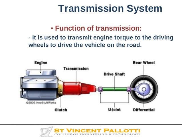 transmission system rh slideshare net