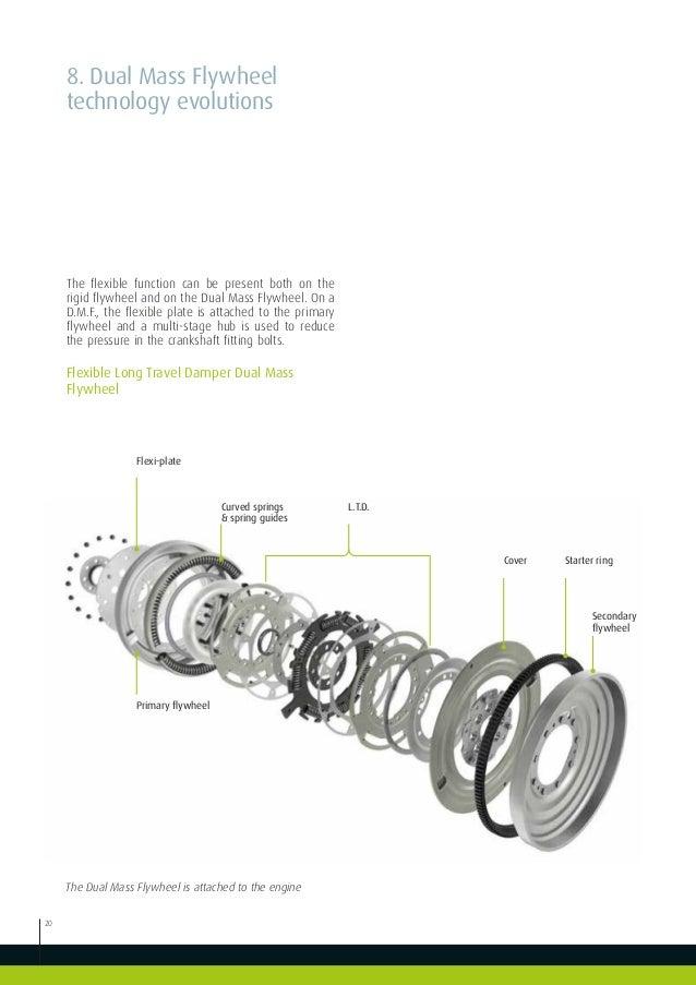 Valeo Transmission Systems Dual Mass Flywheel Dmf Valeoscope Product