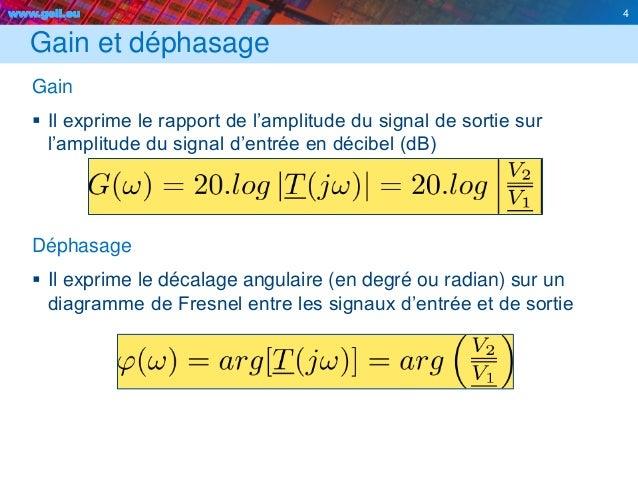 www.geii.eu 4 Gain et déphasage Gain  Il exprime le rapport de l'amplitude du signal de sortie sur l'amplitude du signal ...