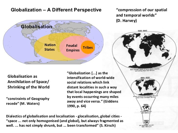 globalization with different perspectives 8 theories of globalization - explained article shared by: all theories of globalization have been put hereunder in eight categories: liberalism, political some other ideational perspectives of globalisation highlight the signifi­cance of structural power in the construction of.