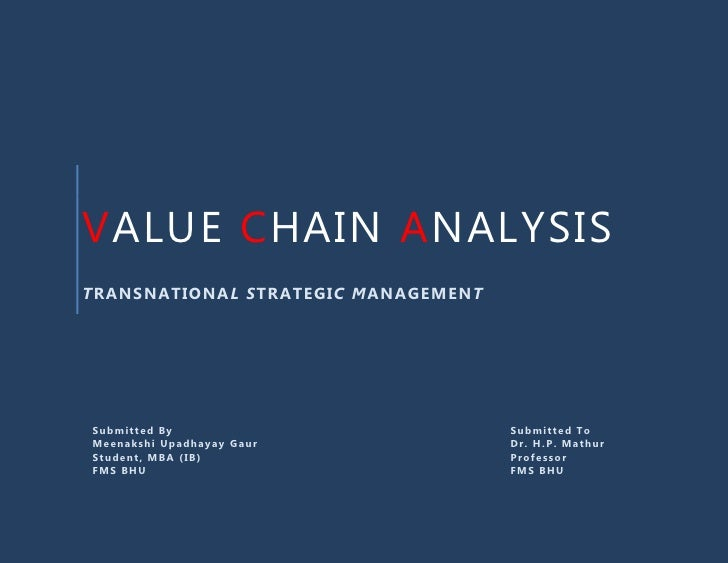 VALUE CHAIN ANALYSISTRANSNATIONA L STRATEGIC MANAGEMENTSubmitted By                          Submitted ToMeenakshi Upadhay...
