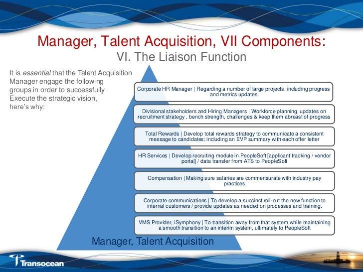 Transocean Hr Organizational Model Realignment Final