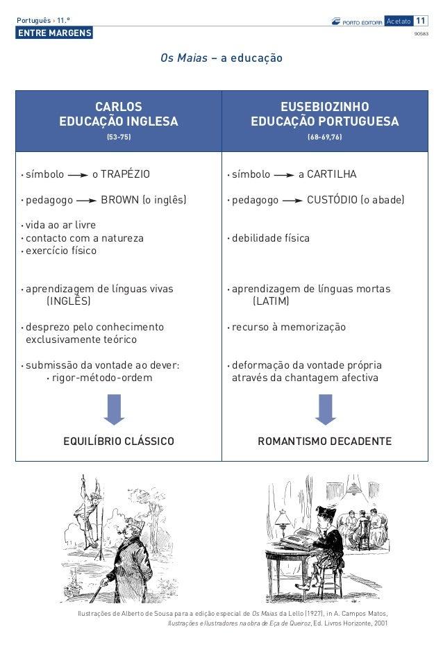 Português › 11.°                                                                                             n Acetato 11E...