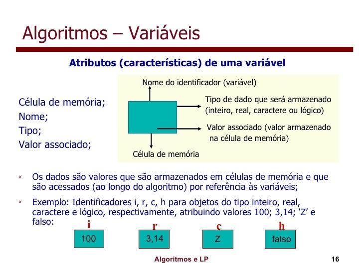 Algoritmos – Variáveis <ul><li>Atributos (características) de uma variável </li></ul><ul><li>Célula de memória; </li></ul>...