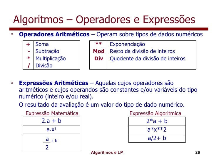 Algoritmos – Operadores e Expressões <ul><li>Operadores Aritméticos  – Operam sobre tipos de dados numéricos  </li></ul><u...