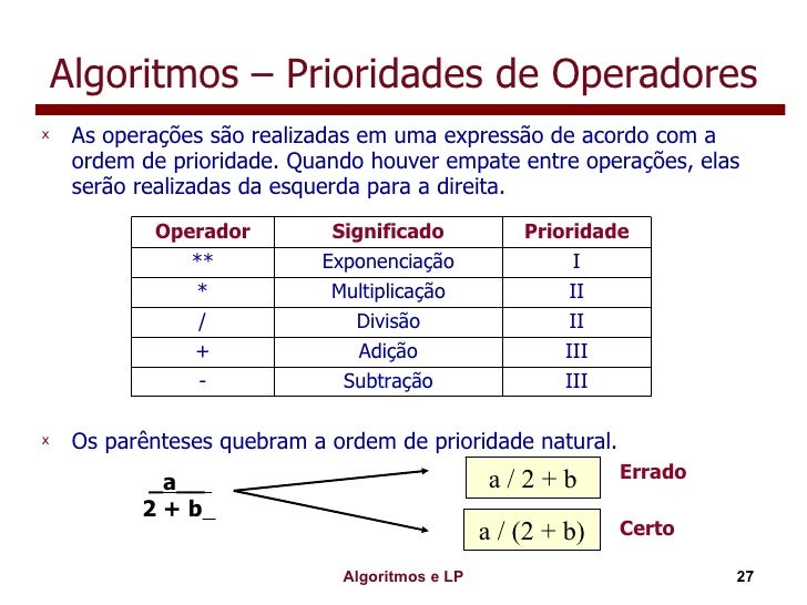 Algoritmos – Prioridades de Operadores <ul><li>As operações são realizadas em uma expressão de acordo com a ordem de prior...
