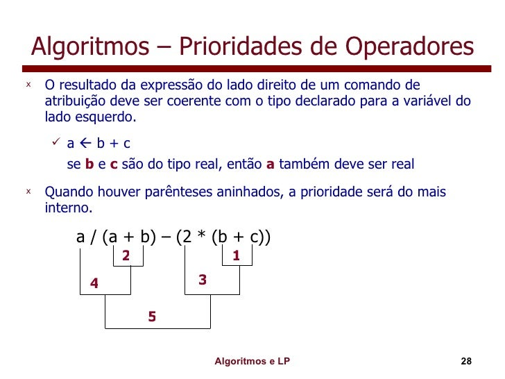 Algoritmos – Prioridades de Operadores <ul><li>O resultado da expressão do lado direito de um comando de atribuição deve s...
