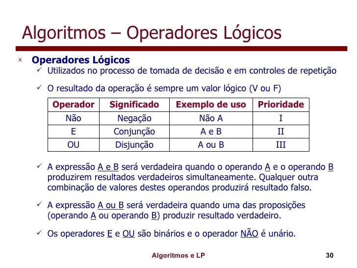 Algoritmos – Operadores Lógicos <ul><li>Operadores Lógicos </li></ul><ul><ul><li>Utilizados no processo de tomada de decis...