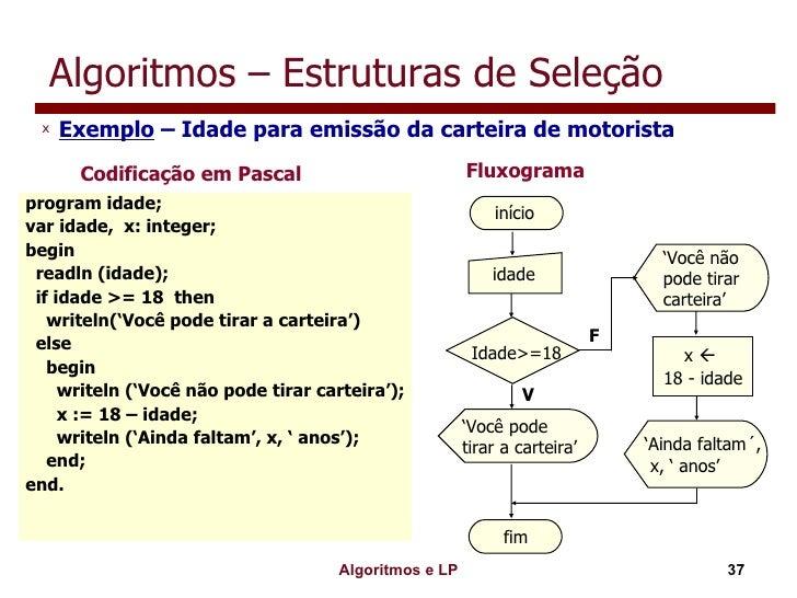 Algoritmos – Estruturas de Seleção <ul><li>Exemplo  – Idade para emissão da carteira de motorista </li></ul>Codificação em...