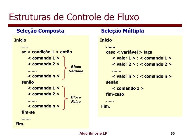 Estruturas de Controle de Fluxo <ul><li>Seleção Composta   Seleção Múltipla </li></ul>Início ..... se < condição 1 > então...