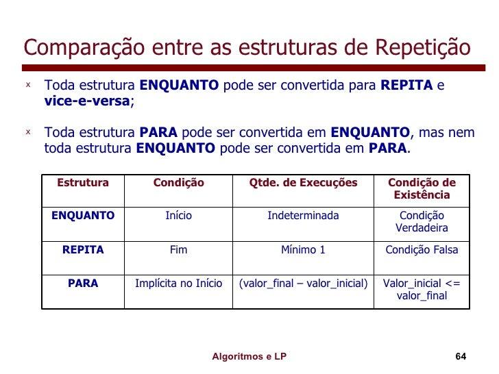 Comparação entre as estruturas de Repetição <ul><li>Toda estrutura  ENQUANTO  pode ser convertida para  REPITA  e  vice-e-...