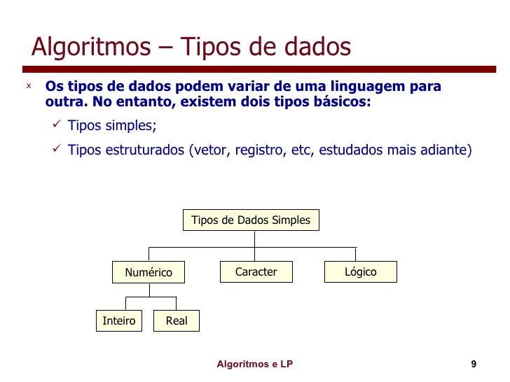 Algoritmos – Tipos de dados <ul><li>Os tipos de dados podem variar de uma linguagem para outra. No entanto, existem dois t...