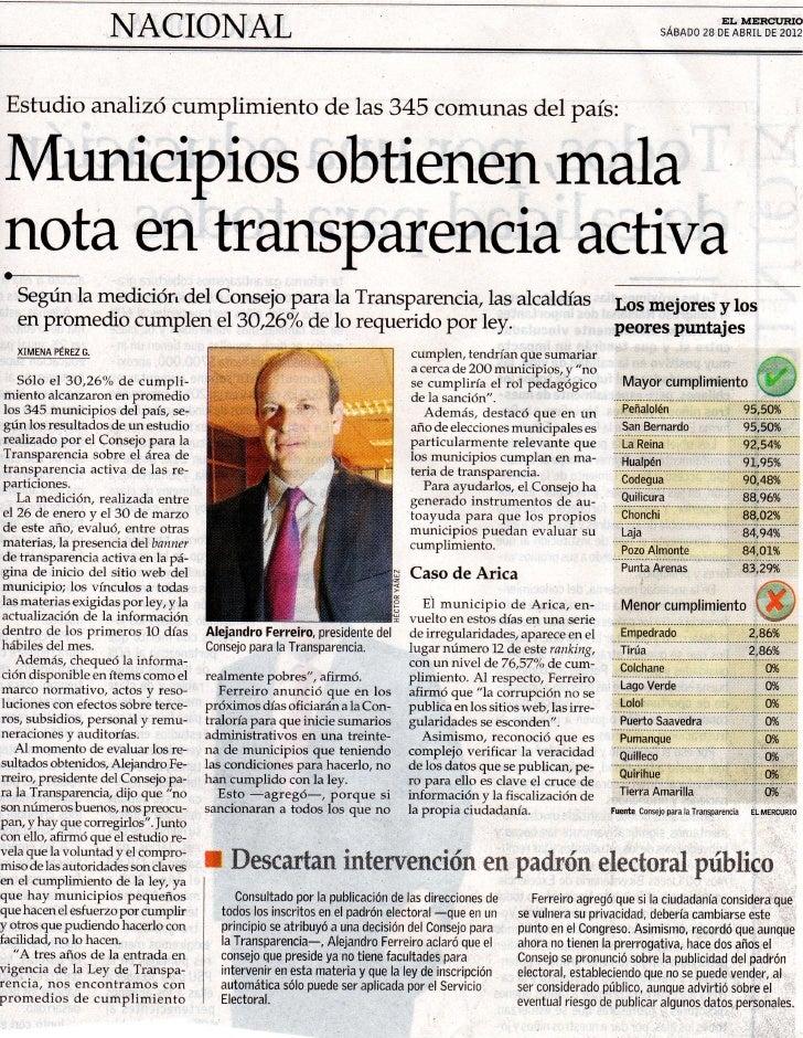 Transparencia municipal 2012