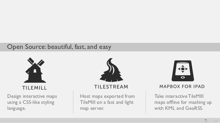 Open Source: beautiful, fast, and easyDesign interactive maps    Host maps exported from        Take interactive TileMIllu...