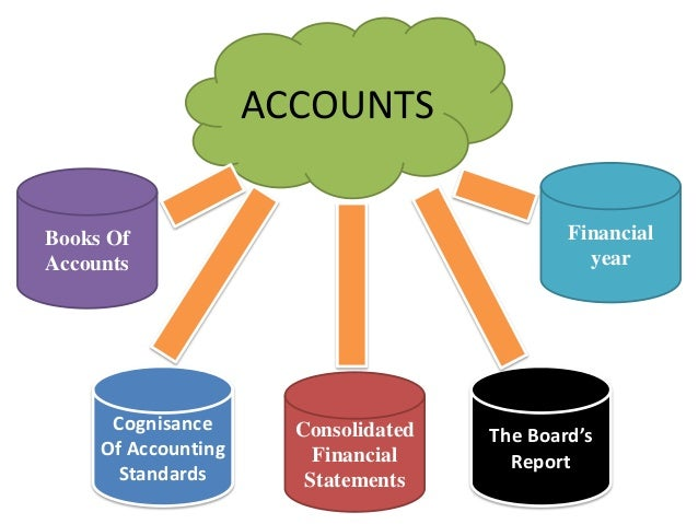 transparency in maintenance of books and accounts company act 2013