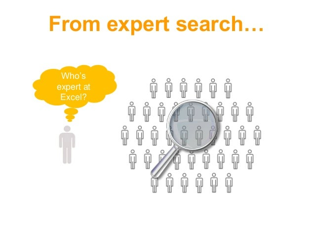 Who's expert at Excel? From expert search…