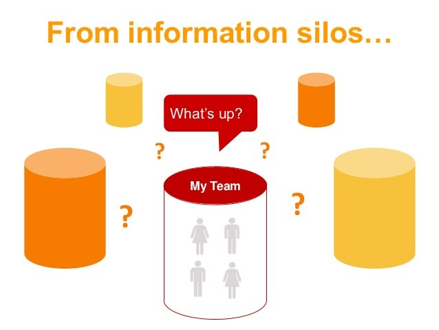 My Team ? ? ? ? What's up? From information silos…