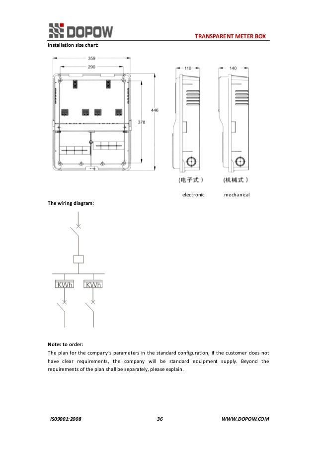 meter box installation diagram   30 wiring diagram images