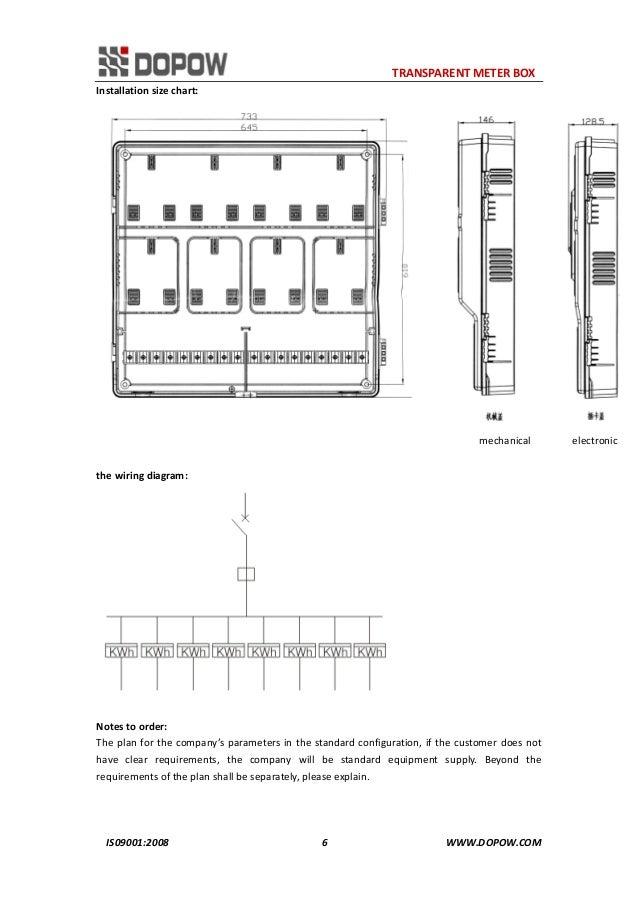 Electric Meter Box Wiring Diagram : Electric meter box wiring diagram imgkid the