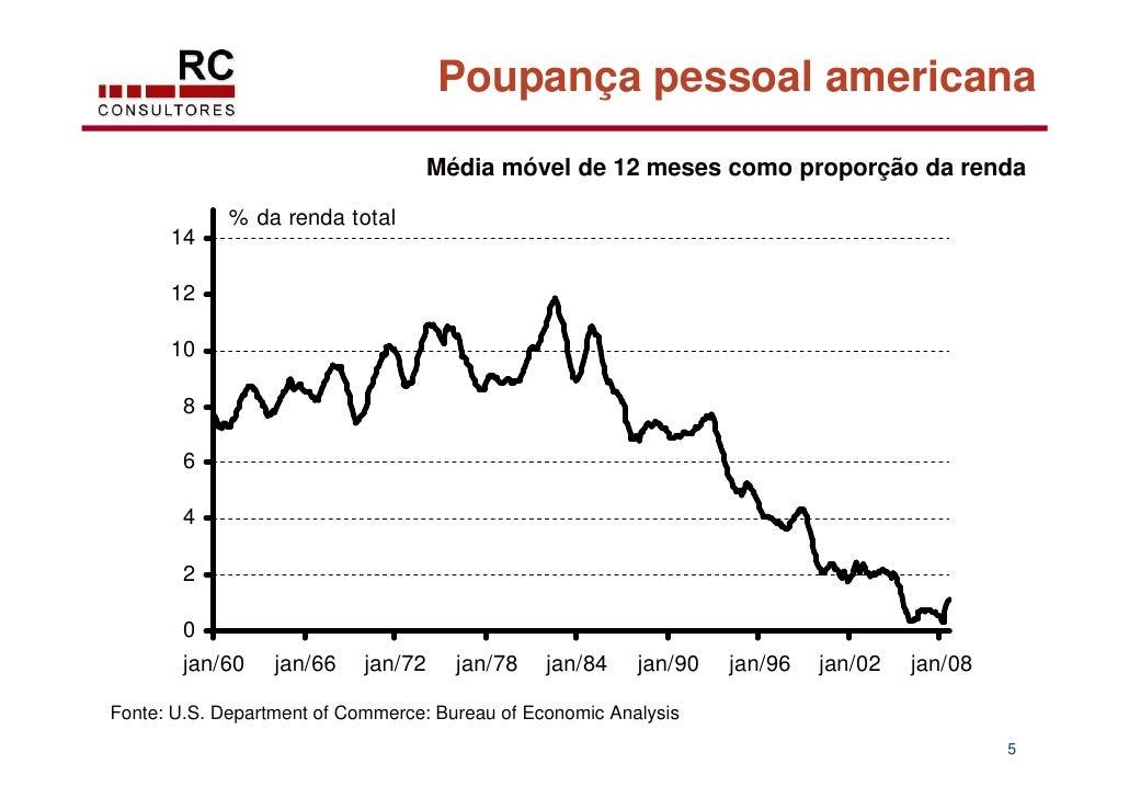 Transpar ncias reuni o cosec 13 10 08 paulo rabello - Bureau of economic analysis us department of commerce ...
