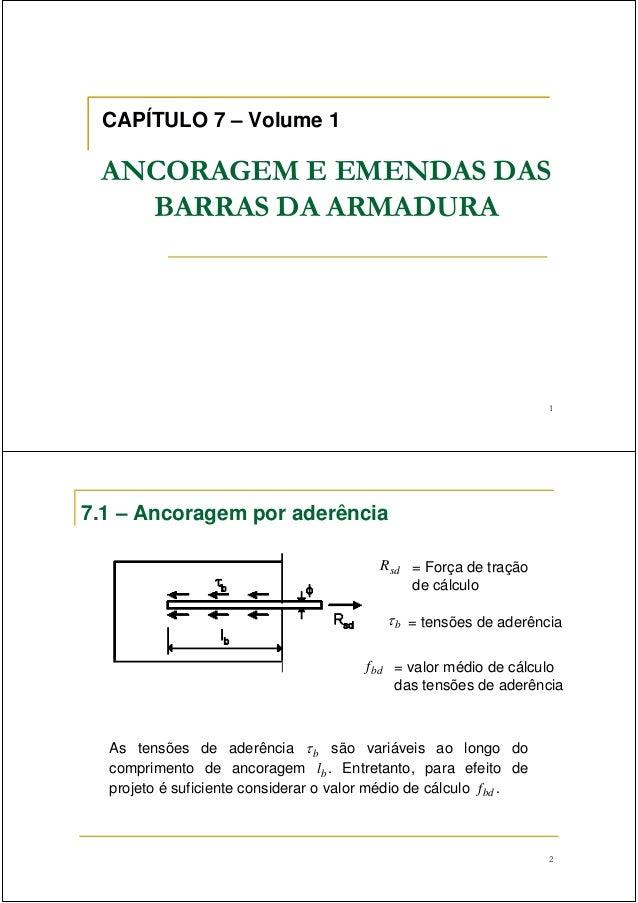 1 ANCORAGEM E EMENDAS DAS BARRAS DA ARMADURA CAPÍTULO 7 – Volume 1 2 7.1 – Ancoragem por aderência sdR = Força de tração d...