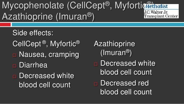 Side Effects Azathioprine Oral Imuran