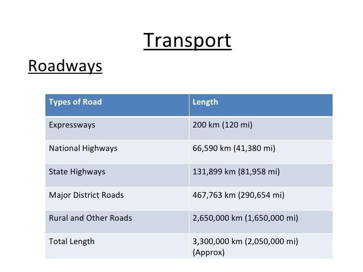 Transport Roadways Types of Road Length Expressways 200km (120mi) National Highways 66,590km (41,380mi) State Highways...