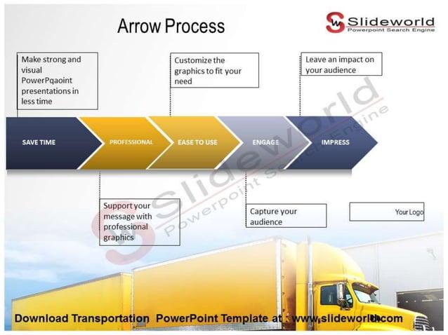 Transportation PowerPoint Templates - Slideworld