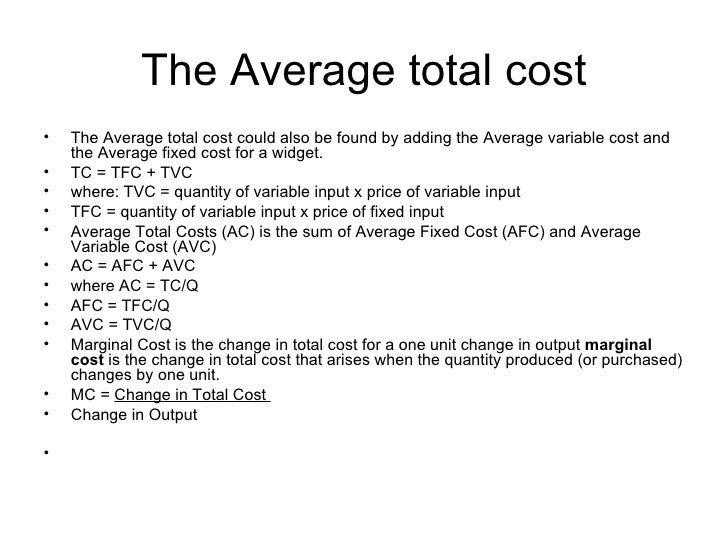 Average Variable Cost Formula - Information