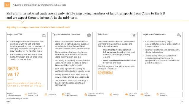 Five Forces Transforming Transport & Logistics - PwC CEE Transport & …
