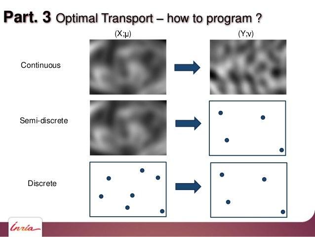 Part. 3 Optimal Transport how to program ? Continuous Semi-discrete Discrete (X; ) (Y; )