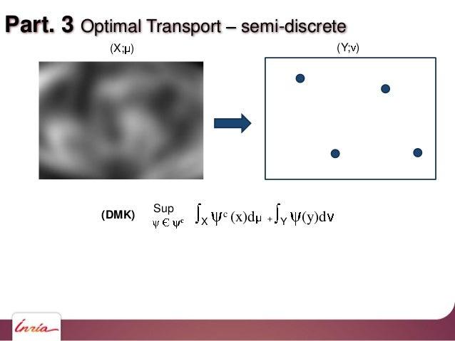 Part. 3 Optimal Transport semi-discrete X c (x)d + Y (y)d Sup c (DMK) (X; ) (Y; )