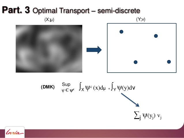 Part. 3 Optimal Transport semi-discrete (X; ) (Y; ) j (yj) vj X c (x)d + Y (y)d Sup c (DMK)