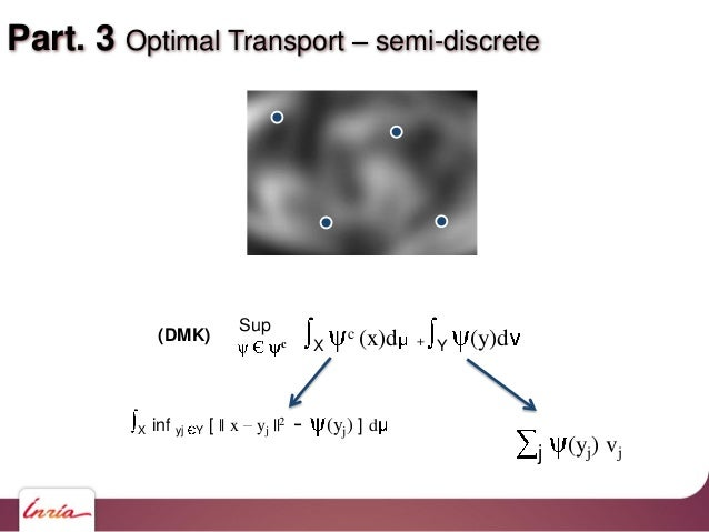 Part. 3 Optimal Transport semi-discrete X c (x)d + Y (y)d Sup c (DMK) X inf yj Y [    x yj   2 - (yj) ] d j (yj) vj