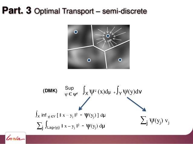 Part. 3 Optimal Transport semi-discrete X c (x)d + Y (y)d Sup c (DMK) j Lag (yj)    x yj   2 - (yj) d X inf yj Y [    x yj...