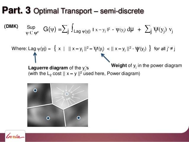 Part. 3 Optimal Transport semi-discrete G( ) = j Lag (yj)    x yj   2 - (yj) d + j (yj) vj Sup c (DMK) Where: Lag (yj) = {...